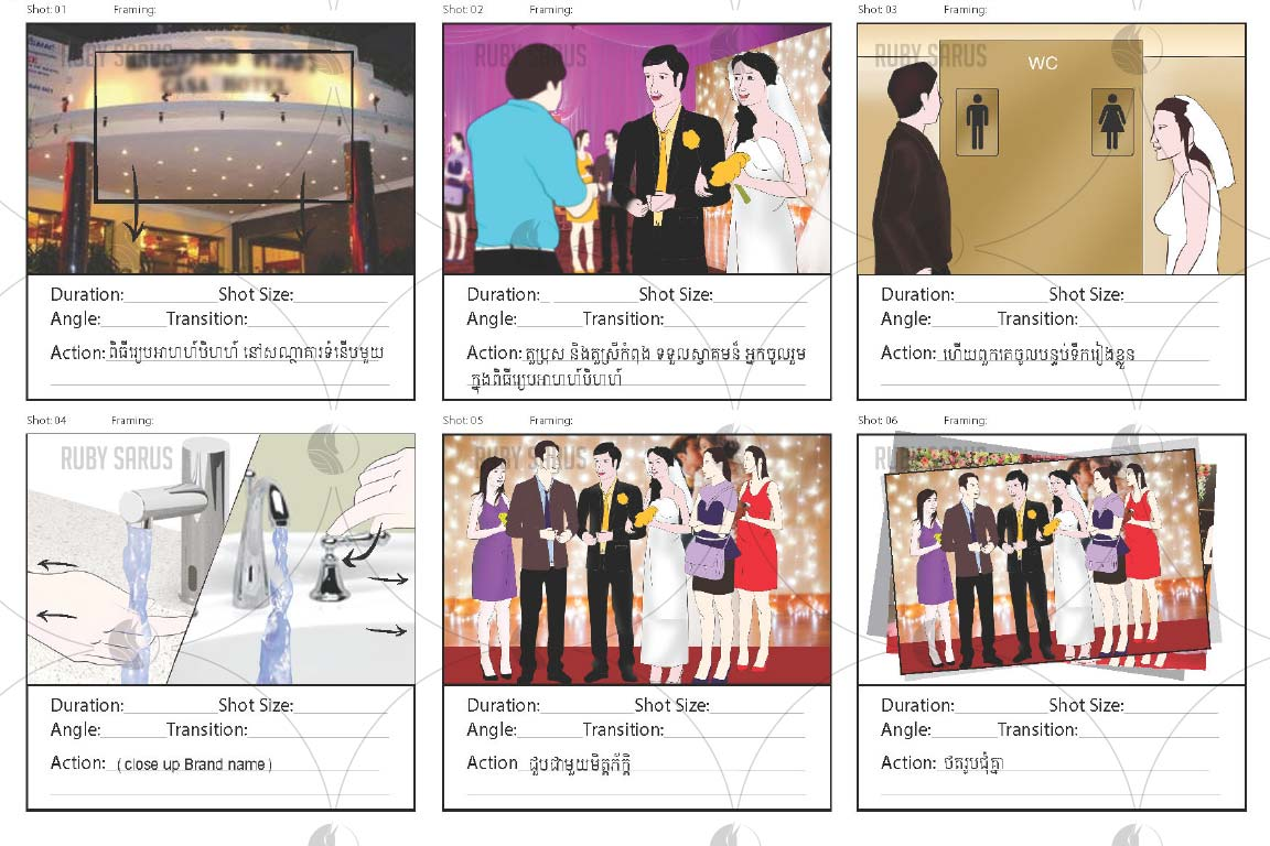 TVC Storyboard